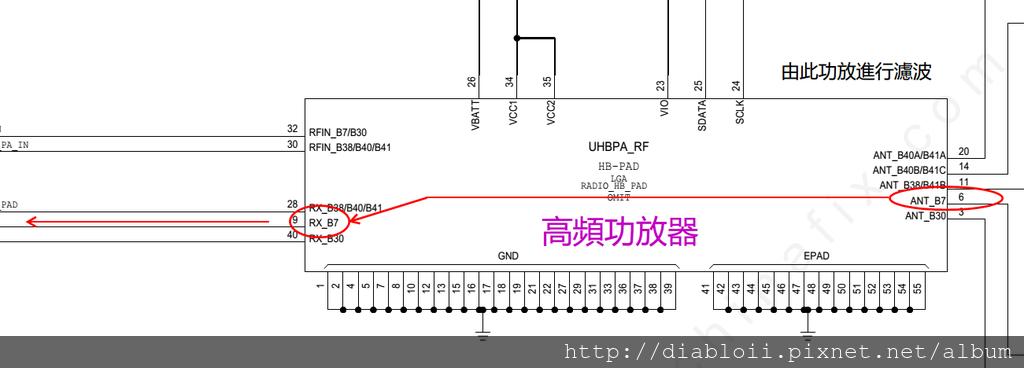 I Phone 6S Plus 遠傳電信 4G 頻率通道(電路分析)