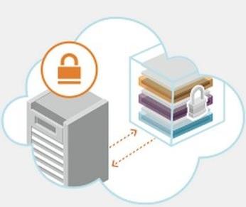 SAS驗證(動態密碼)透過雙因數認證步驟,最有效防止非法登入的雲端解決方案