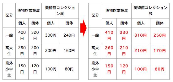 螢幕快照 2014-04-27 下午4.29.46