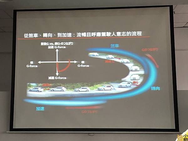 2015 Mazda Day 車主日 @ 大鵬灣-18