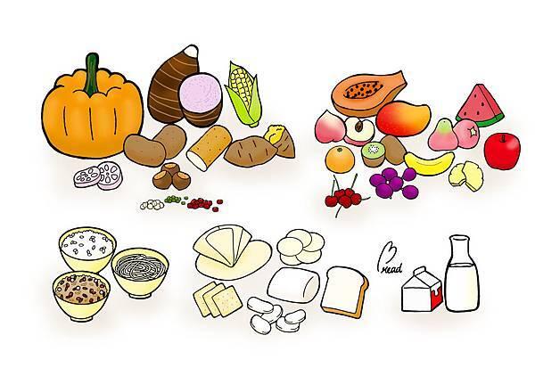 含醣類食物