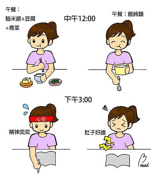 飽食時間的差別