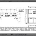 @廚具工廠直營 廚房設計一字型 作品分享:民生東路王公館00 (3).jpg