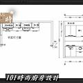 @不鏽鋼檯面一字廚房設計 廚具工廠直營  作品分享:德惠街陳公館(1).jpg