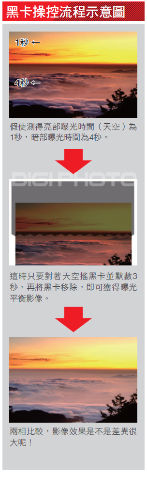 黑卡應用篇part5.jpg