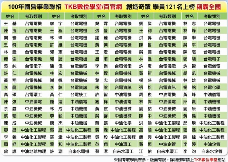 油電水榜單