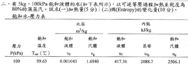1116台電聯招機械組熱力學.JPG