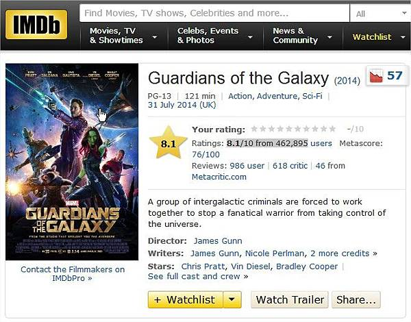 Movie, Guardians of the Galaxy(星際異攻隊)(银河护卫队)(銀河守護隊), IMDb