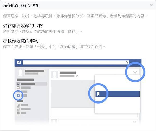 Facebook, 塗鴉牆, 我的珍藏