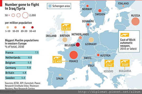 歐洲的穆斯林人口比例與密集圖