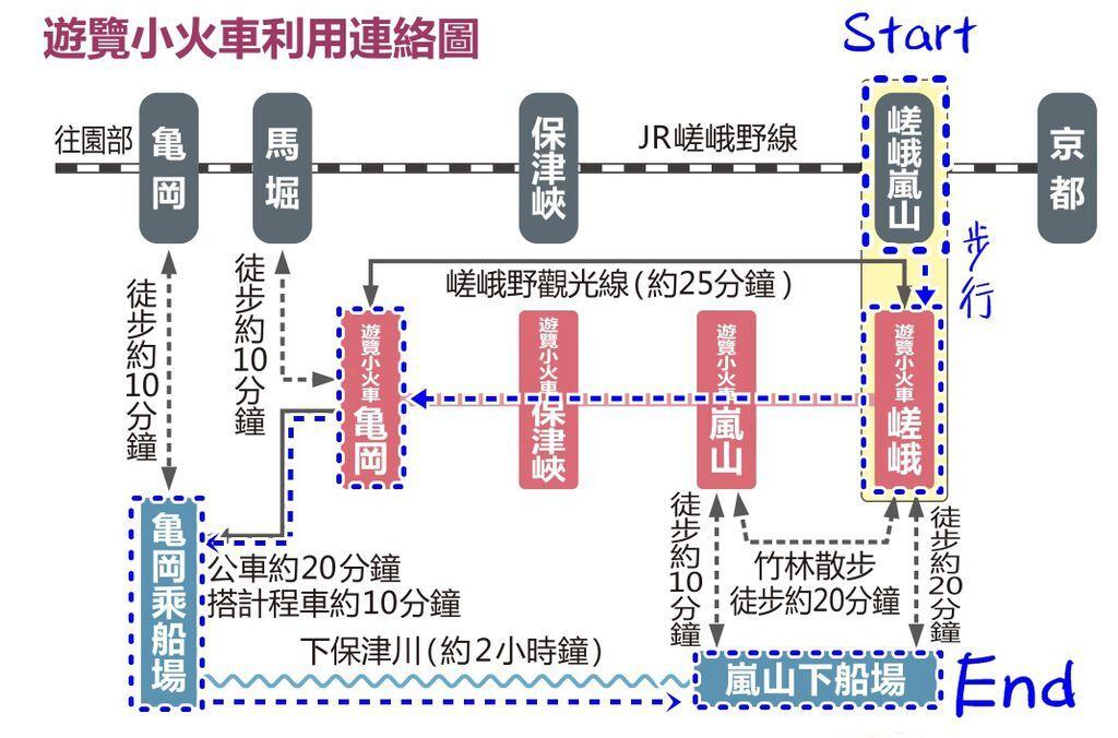 交通路線圖(簡圖).jpg