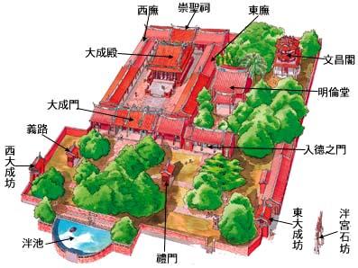 台南孔廟圖.jpg