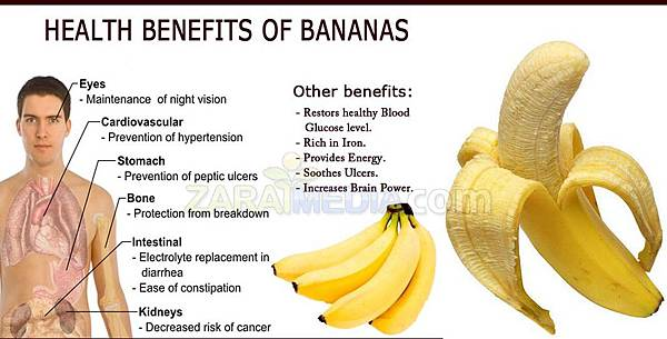 health_benefits_of_banana