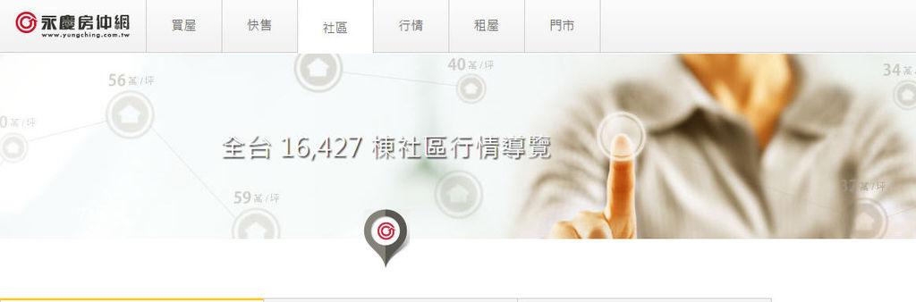 全台 16,427 棟社區行情導覽