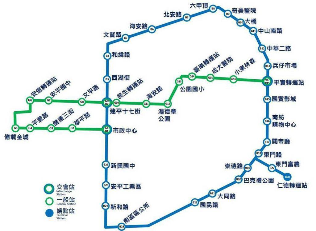 六都捷運拼圖最後一塊 台南藍綠線經過這些地點