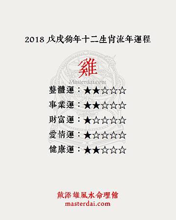2018十二生肖10雞