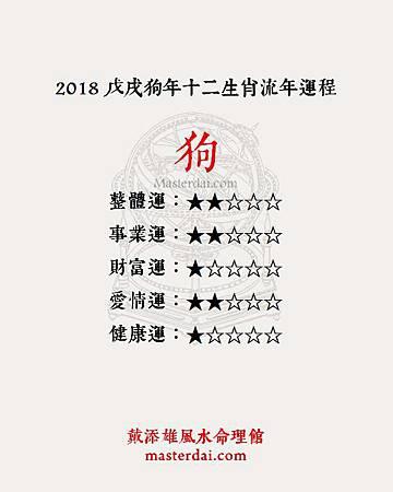 2018十二生肖11狗