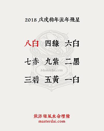 2018戊戌狗年流年飛星