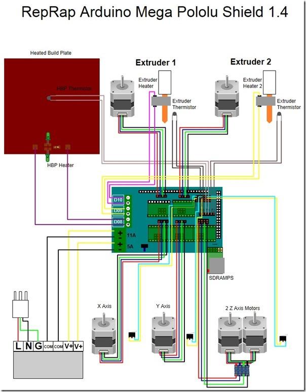 RAMPS14 wiring