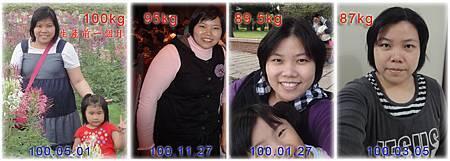 减重紀錄滿兩個月