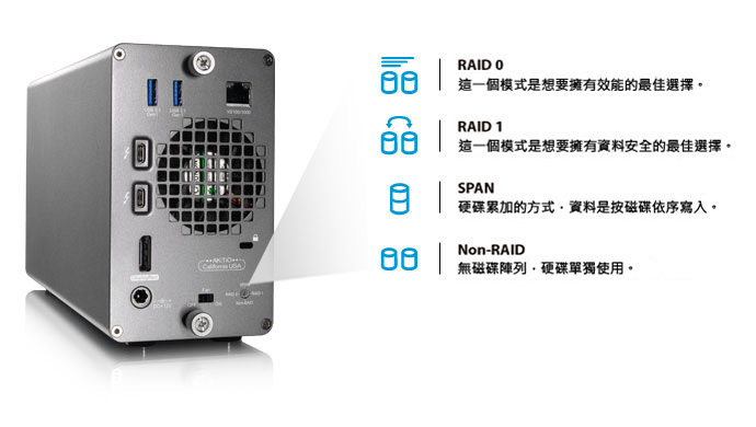 akitio-thunder3-raid-station-raid-controller.jpg