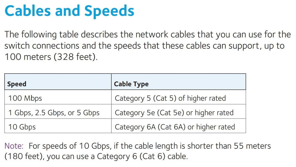 Cable Speed.JPG