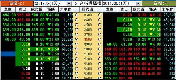 option_list_0615_2011_A.png