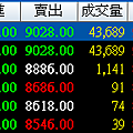 trade_all_0609_2011.png