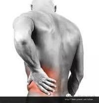 「腰酸背痛腿抽筋,莫把寒邪當缺鈣」的圖片搜尋結果