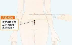 「男子藏精女子蓄血之關元穴」的圖片搜尋結果
