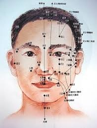 「三叉神經痛的自我按揉」的圖片搜尋結果