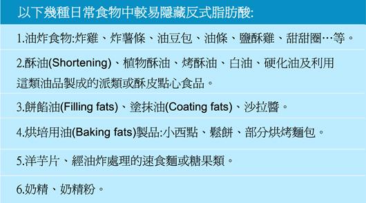 反式脂肪酸圖.jpg