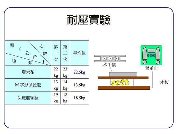 投影片2.TIF