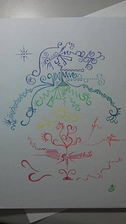 henna能量繪圖