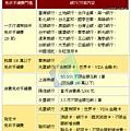 2012綜所稅