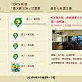 文青排行榜03