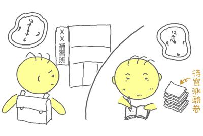 學習的根本02