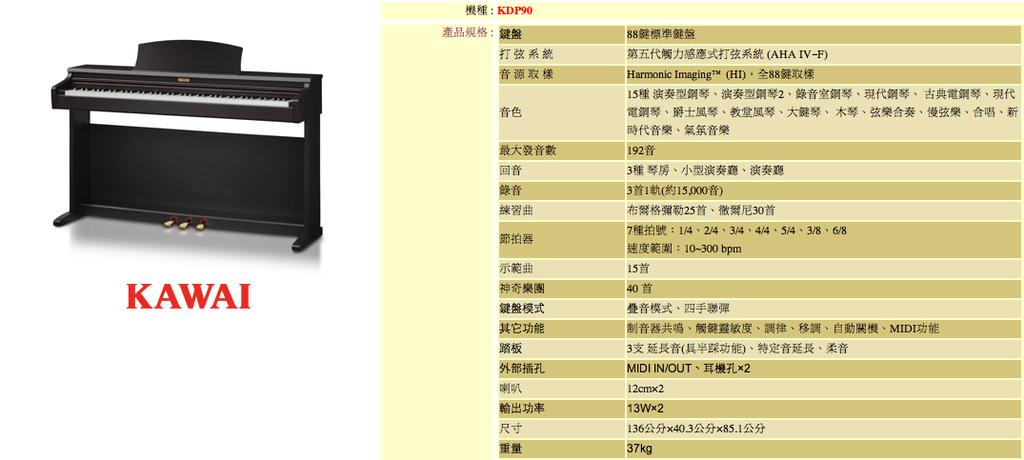 4KDP-90規格
