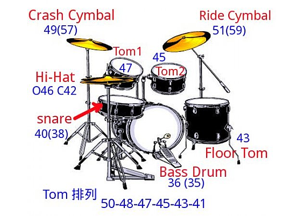 Drum Name.png