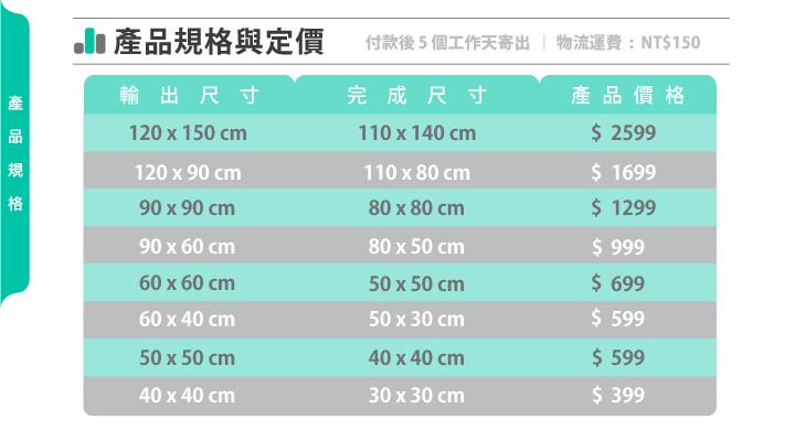 無框畫規格價目表