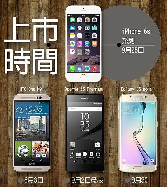 【iPhone 6s、Plus跟之前的差異與HTC One M9/Xperia Z5 premium/三星 S6 ...