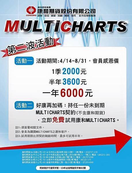 康和期貨multicharts 特價一年6000