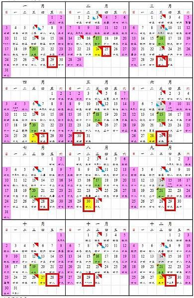 2016年摩台結算日