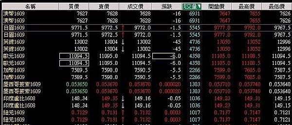 日圓對美元兩日跌1.2% 高盛建議買美元 大摩說別急_03