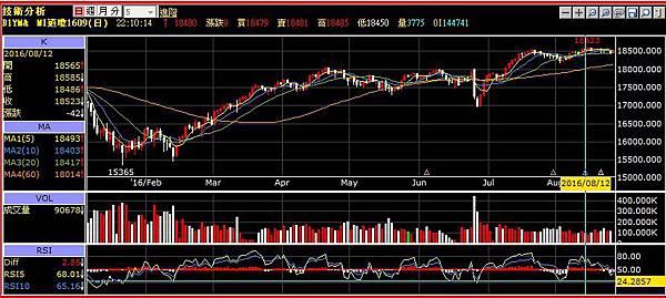 葉倫明天台北時間晚上11:00發表演說!儘管市場反對 Fed仍可能於9月升息