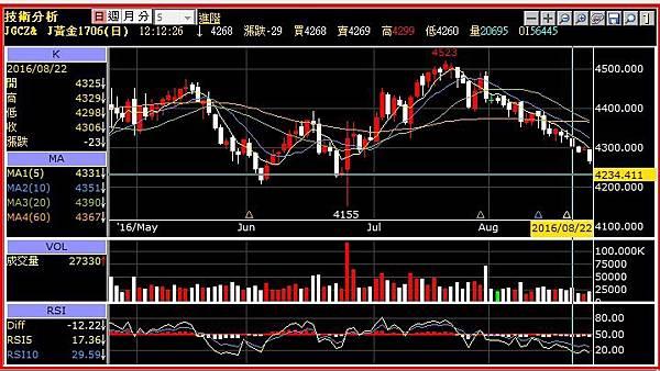 葉倫明天台北時間晚上11:00發表演說!儘管市場反對 Fed仍可能於9月升息_02