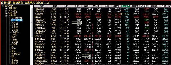 葉倫明天台北時間晚上11:00發表演說!儘管市場反對 Fed仍可能於9月升息_03