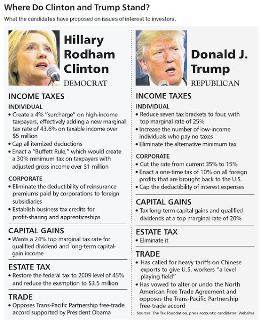 hillary-trump-stock.jpg