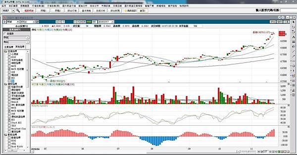 川普經濟學發威 美利率12月升定了!日圓狂貶、人民幣跌破6.85元_02