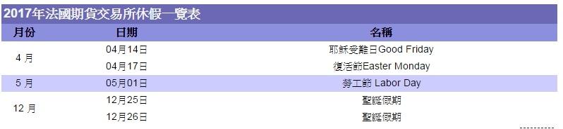 2017年各國假期休市休假期貨交易所例假日-台灣、美國、新加坡、香港、日本盤休假表_06